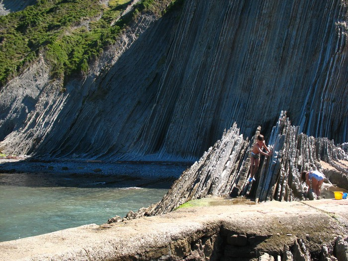 Photo of Acantilados y Flich de Zumaia